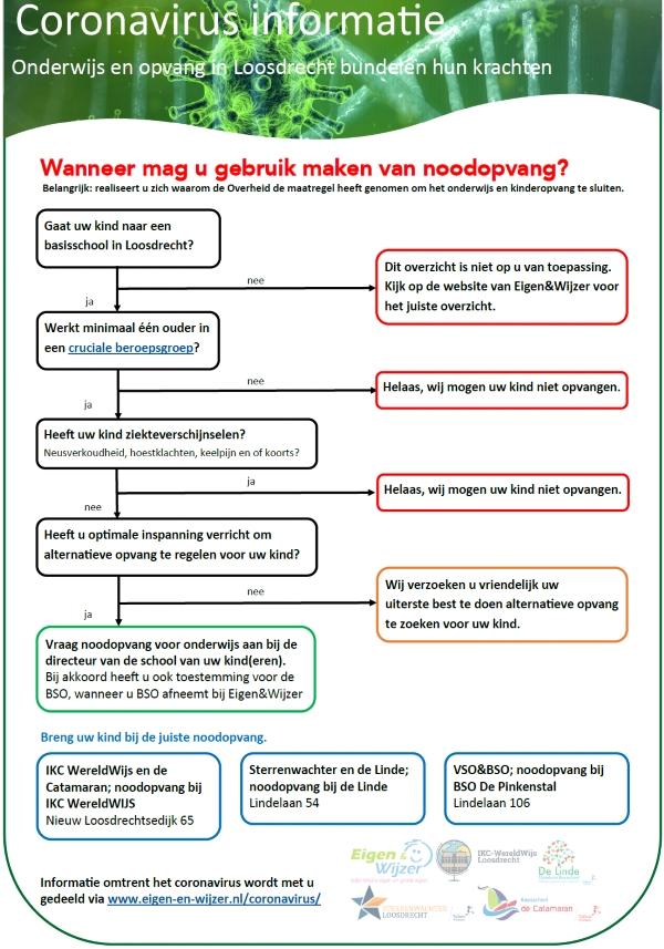 Noodopvang onderwijs kinderopvang Loosdrecht